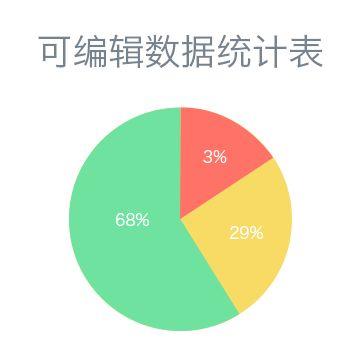 可编辑商务数据统计表
